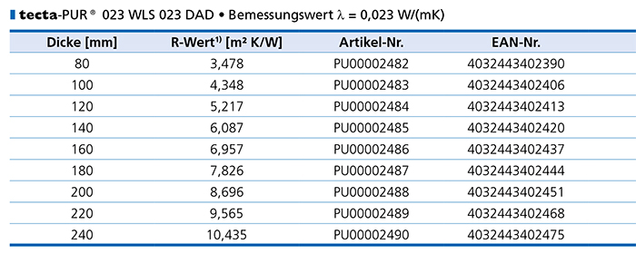 bachl tecta pur 023. Black Bedroom Furniture Sets. Home Design Ideas